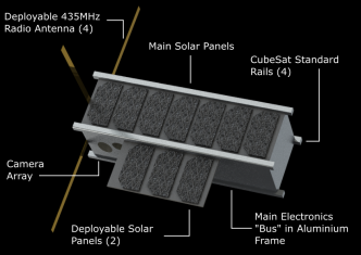 The main parts of the Thunderbird technology demonstrator satellite