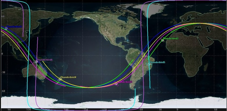 Planned orbital trajectories of the six Thunderbird satellites